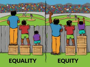 EqualityEquity